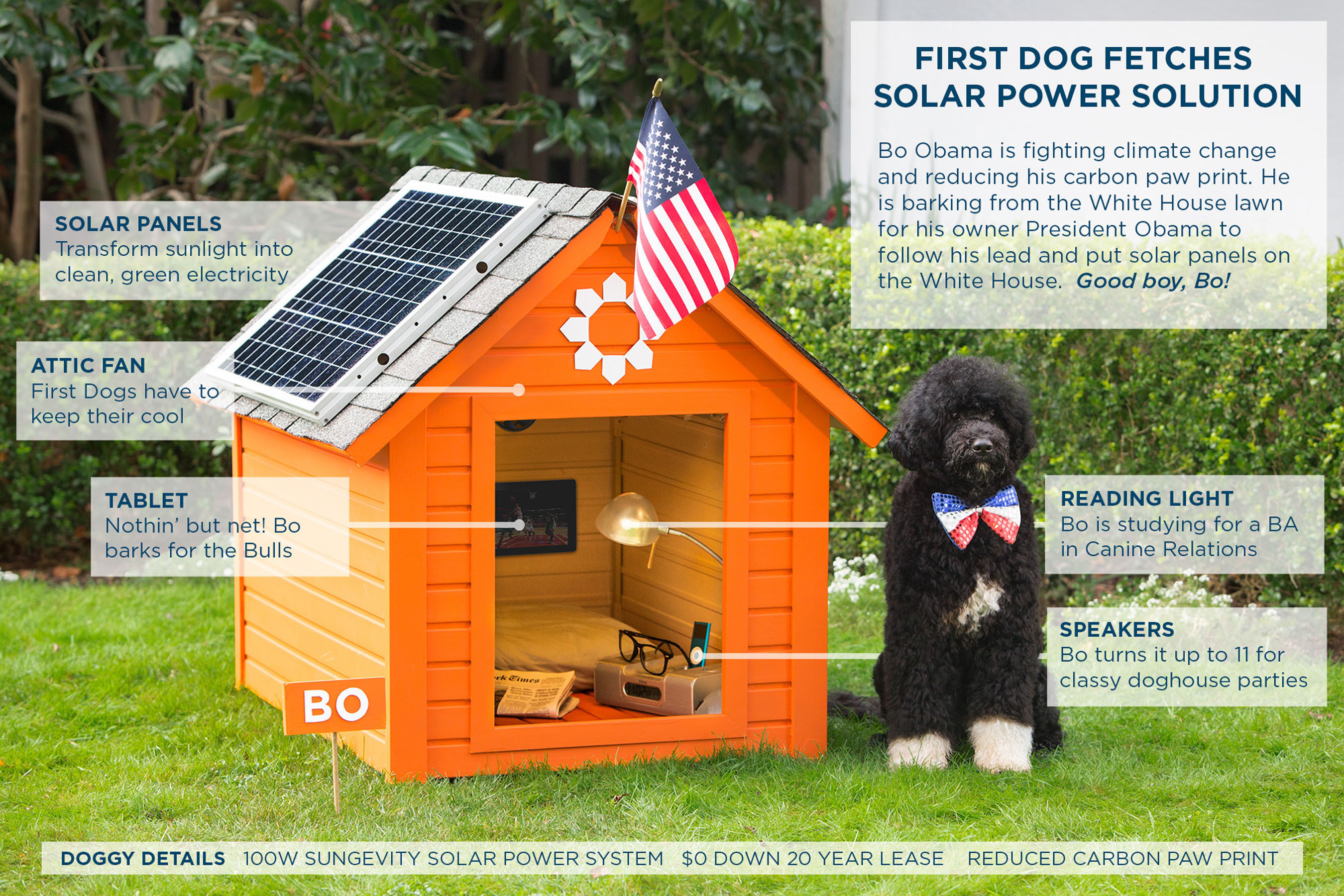 White House Addresses Climate Change First Dog Bo Uses